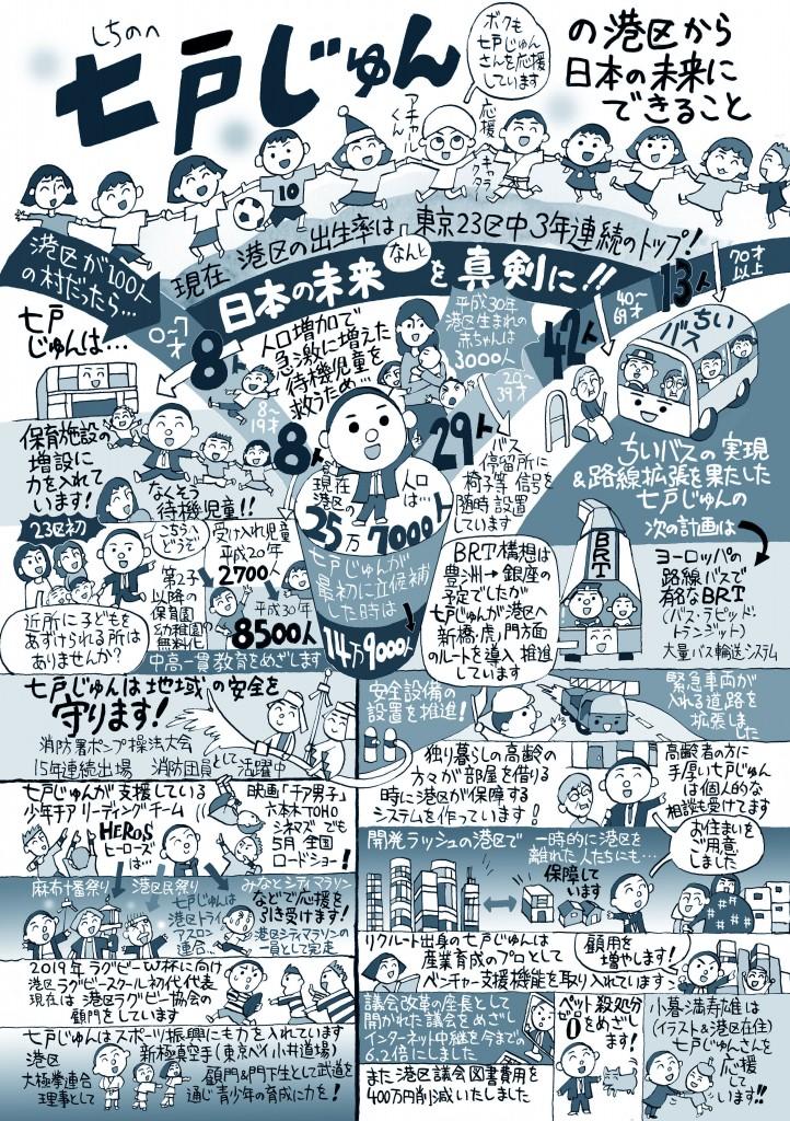 じゅんじゅんじゅん、七戸じゅん!〜小暮満寿雄は「しちのへ じゅん」さんを応援します!