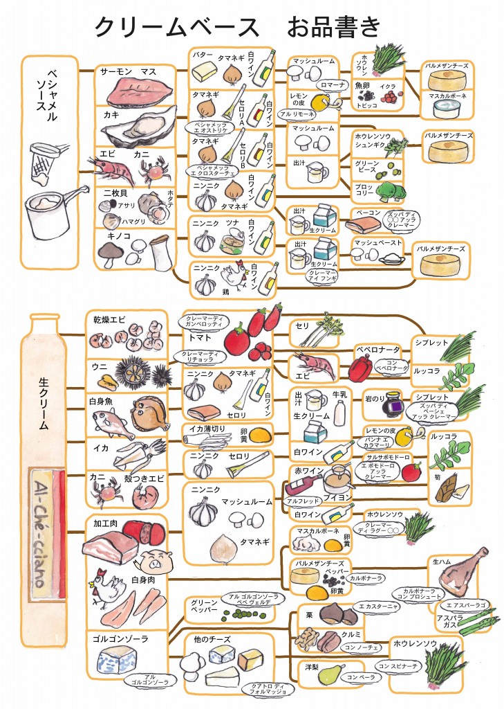 """コンロ2つで出来る""""ゆで論パスタ""""〜奥田シェフの料理ショー「みんなの質問にお答えします」"""